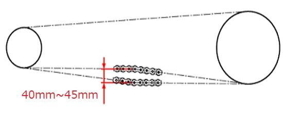 チェーンの点検方法2