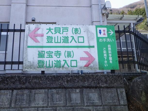 藤原岳 登山口 案内図