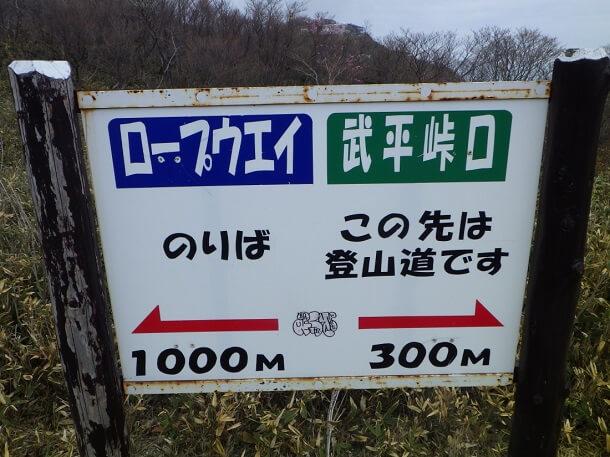 山上公園 案内標識