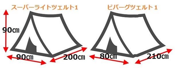 アライのツェルト 設営サイズ比較