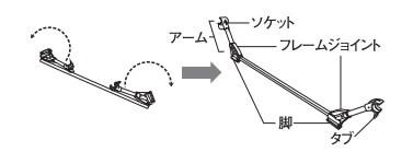 ライトコットの組み立て方法 その2
