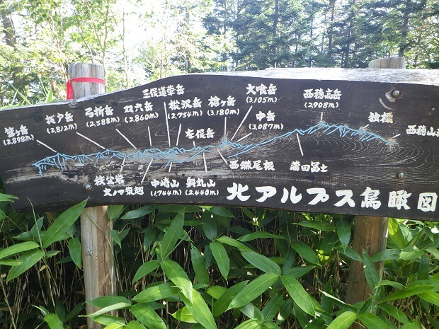 北アルプス鳥瞰図