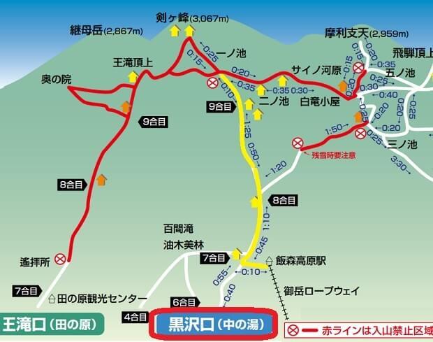 御嶽山 黒沢口登山道・ルート