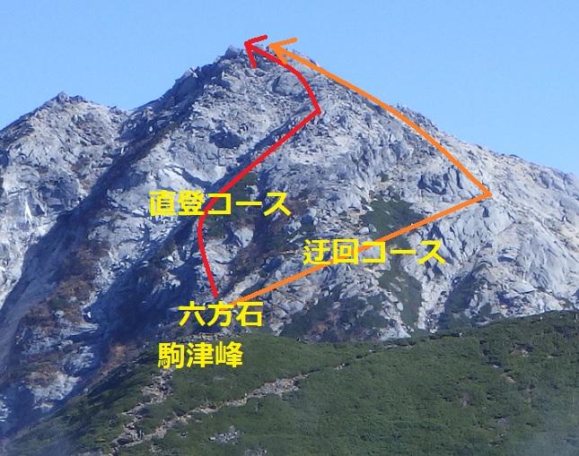 甲斐駒ヶ岳 直登コースと迂回コース