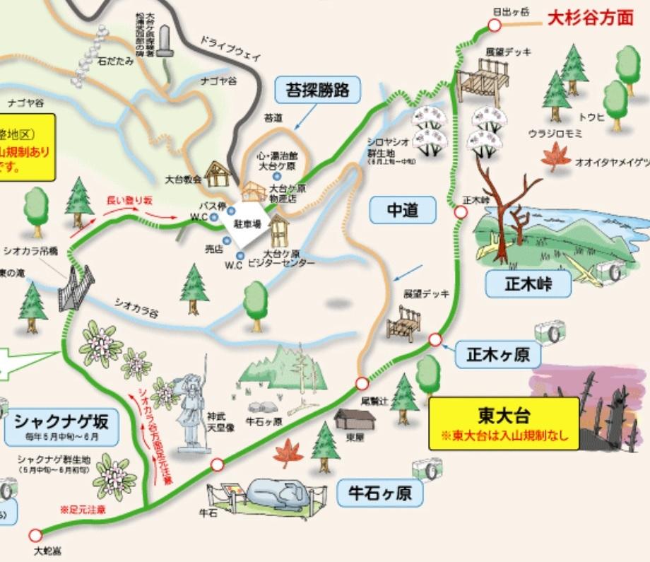 大台ヶ原 登山コースマップ