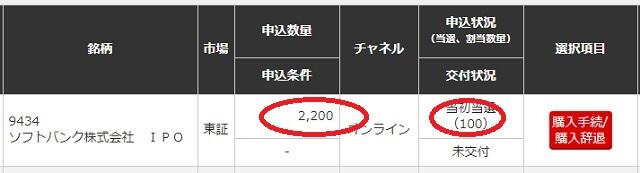 ソフトバンクIPO 抽選結果 三菱UFJ証券