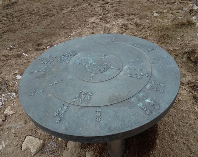 竜ヶ岳山頂 展望用のプレート