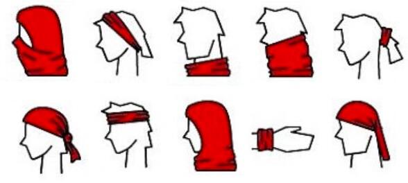 UVフェイスマスク 利用法