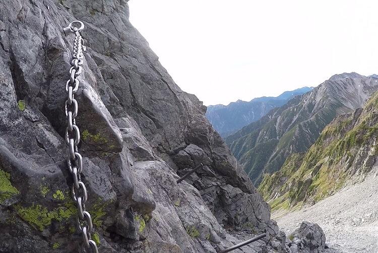 剱岳登山 カニのたてばい 鎖と鉄杭