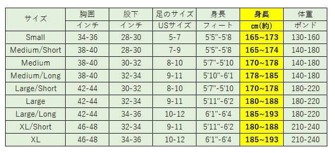 オービスのウェーダー サイズ表