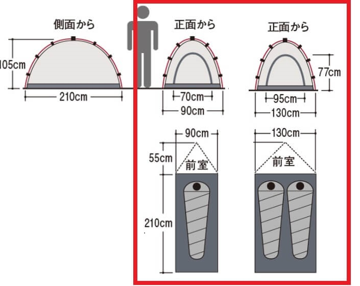 ステラリッジ1型と2型の違い