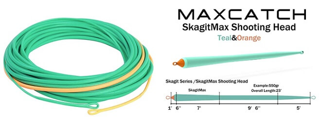 MAXCATCH スカジットシューティングヘッド