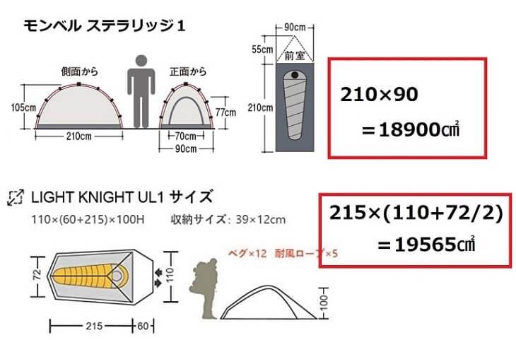 ステラリッジ1とモビガーデンライトナイト1比較